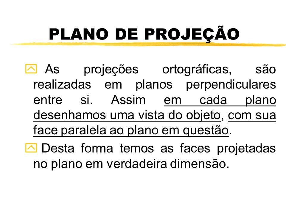 DESENHO TÉCNICO - VISTAS ORTOGRÁFICAS Vistas Ortográficas são imagens sobre planos de projeção que resultam de projeções cilíndricas ortogonais a esses planos feitos por um observador situado em um ponto impróprio.