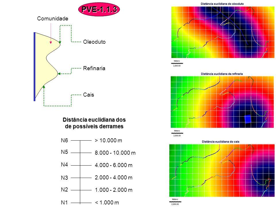 Distância euclidiana dos de possíveis derrames N6 N5 N4 N3 N1 N2 < 1.000 m 1.000 - 2.000 m 2.000 - 4.000 m 4.000 - 6.000 m 8.000 - 10.000 m > 10.000 m