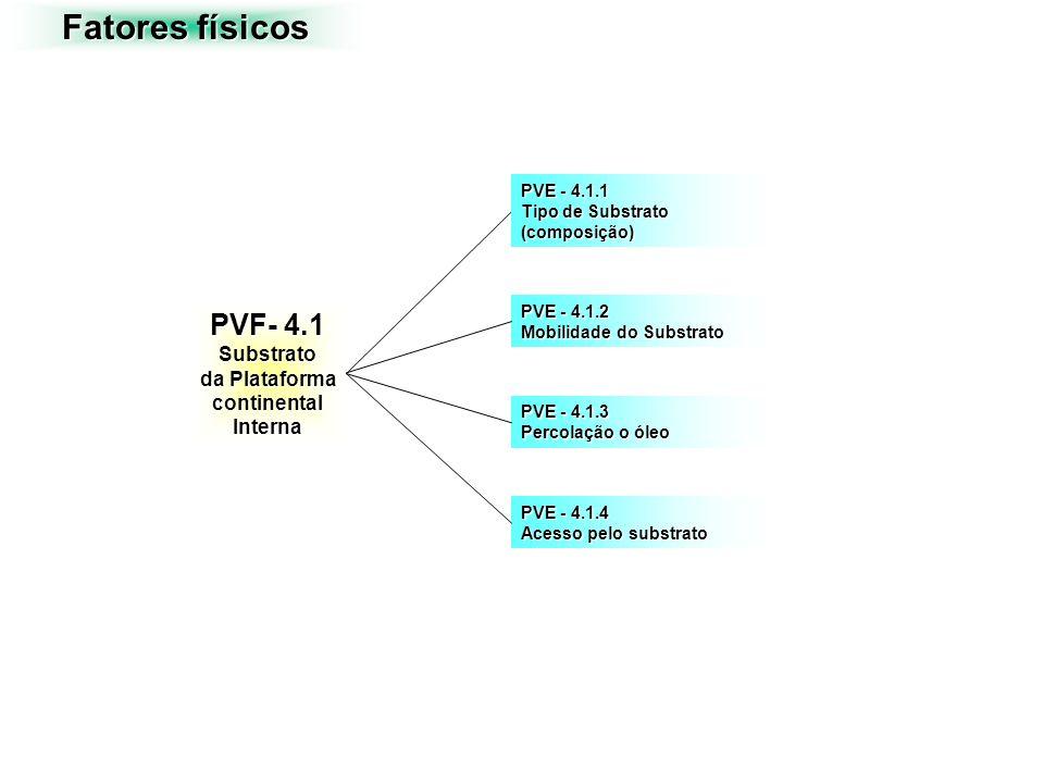 Fatores físicos PVF- 4.1 Substrato da Plataforma continentalInterna PVE - 4.1.1 Tipo de Substrato (composição) PVE - 4.1.2 Mobilidade do Substrato PVE