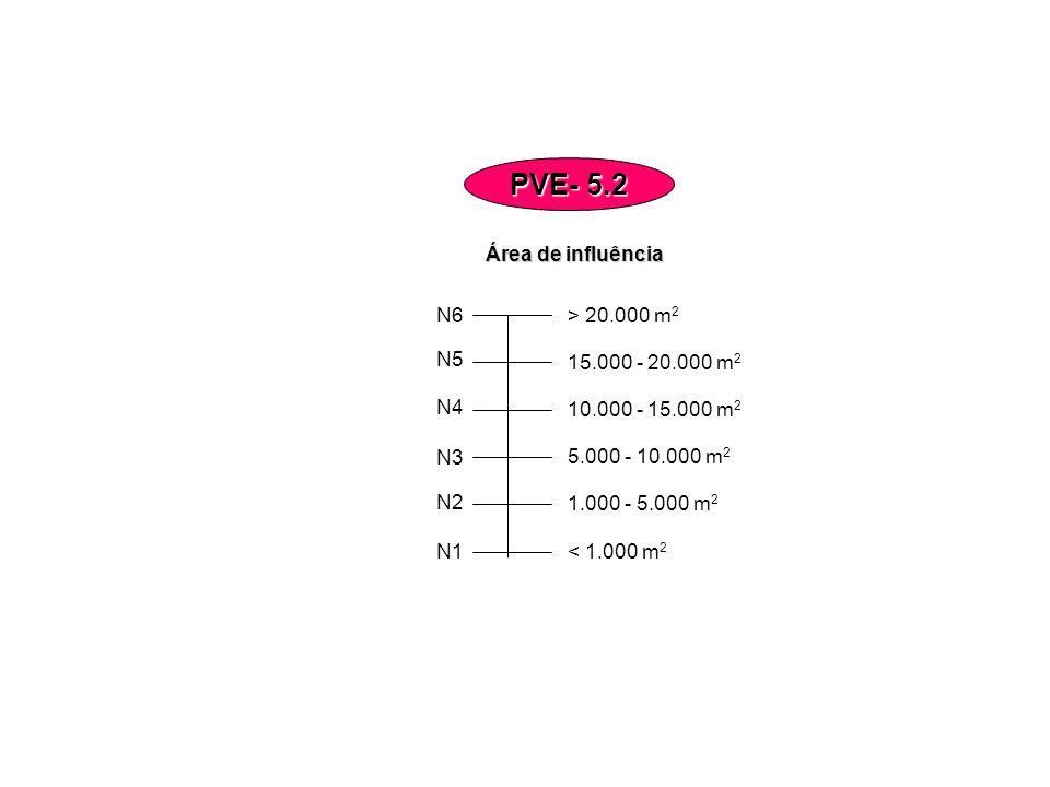 Área de influência N6 N5 N4 N3 N1 N2 < 1.000 m 2 1.000 - 5.000 m 2 5.000 - 10.000 m 2 10.000 - 15.000 m 2 15.000 - 20.000 m 2 > 20.000 m 2 PVE- 5.2