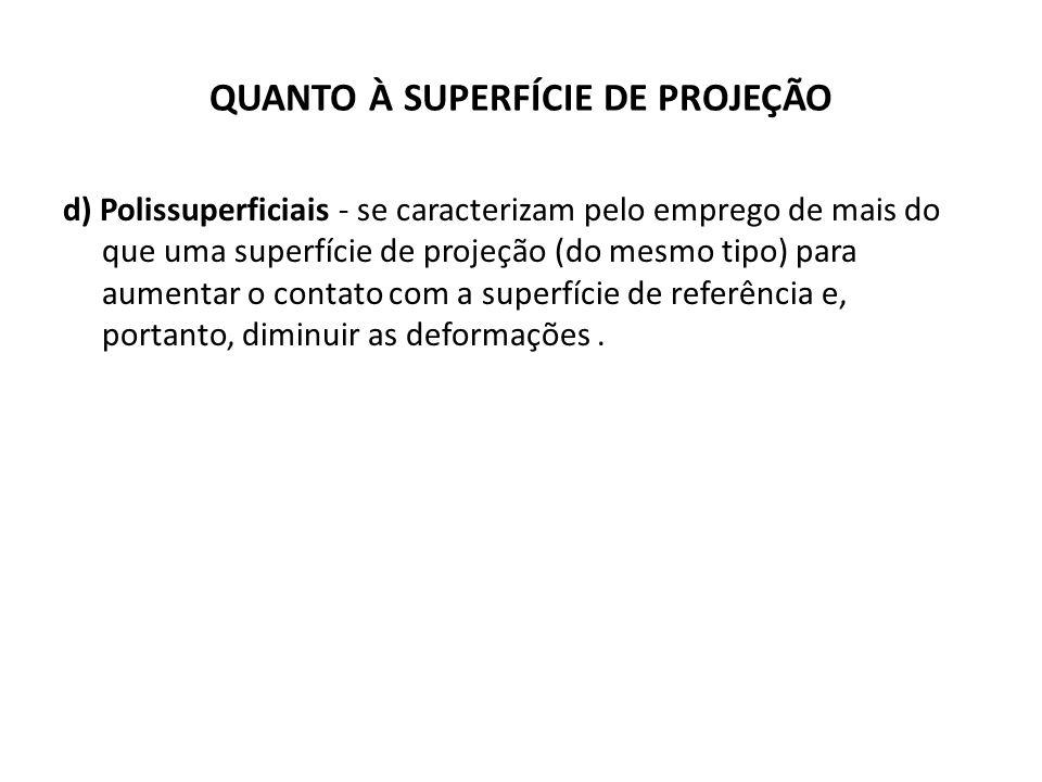 QUANTO À SUPERFÍCIE DE PROJEÇÃO d) Polissuperficiais - se caracterizam pelo emprego de mais do que uma superfície de projeção (do mesmo tipo) para aum