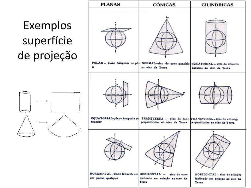 Exemplos superfície de projeção