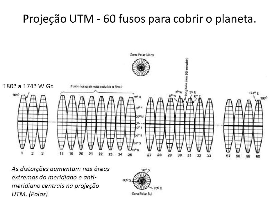 Projeção UTM - 60 fusos para cobrir o planeta. As distorções aumentam nas áreas extremas do meridiano e anti- meridiano centrais na projeção UTM. (Pol