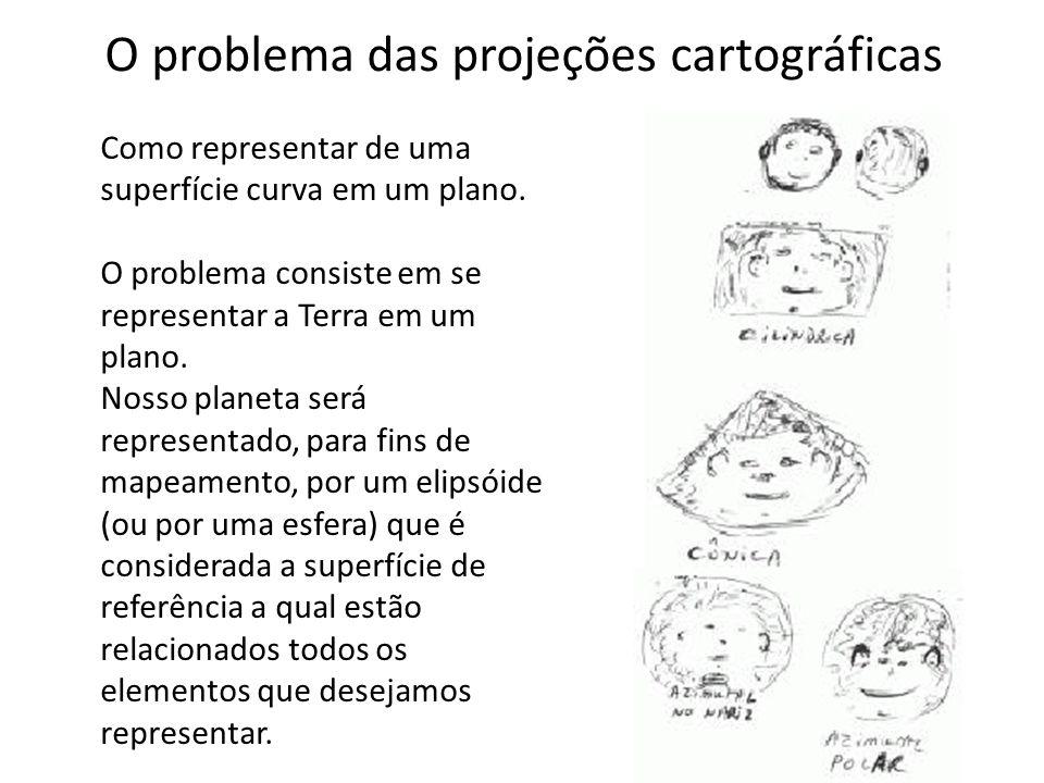 O problema das projeções cartográficas Como representar de uma superfície curva em um plano. O problema consiste em se representar a Terra em um plano
