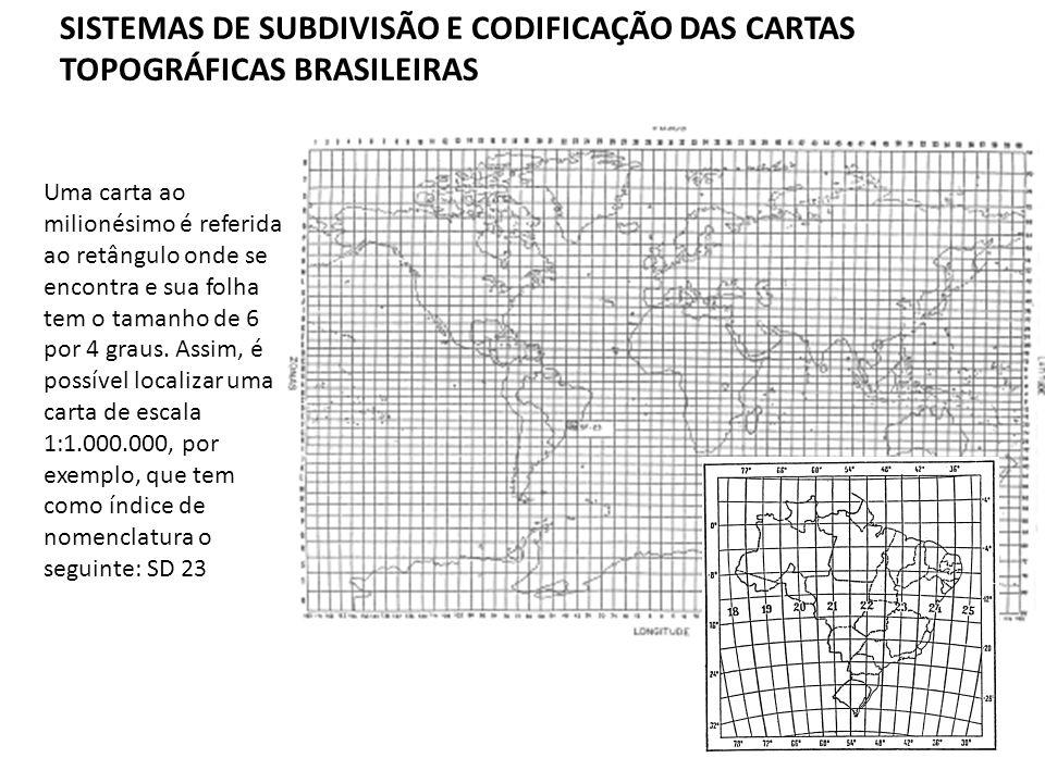 SISTEMAS DE SUBDIVISÃO E CODIFICAÇÃO DAS CARTAS TOPOGRÁFICAS BRASILEIRAS Uma carta ao milionésimo é referida ao retângulo onde se encontra e sua folha