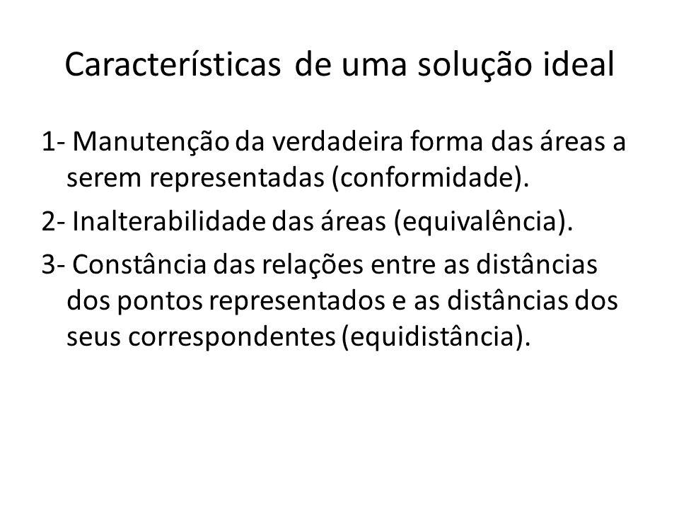 Características de uma solução ideal 1- Manutenção da verdadeira forma das áreas a serem representadas (conformidade). 2- Inalterabilidade das áreas (