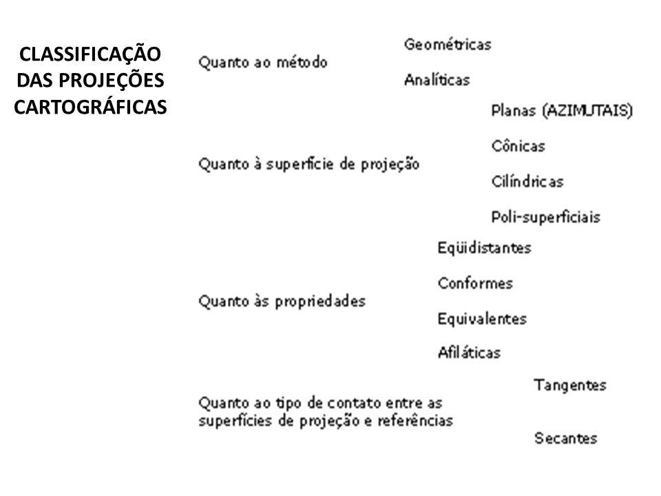 CLASSIFICAÇÃO DAS PROJEÇÕES CARTOGRÁFICAS