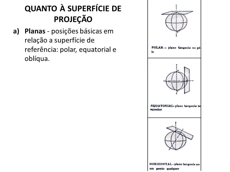 QUANTO À SUPERFÍCIE DE PROJEÇÃO a)Planas - posições básicas em relação a superfície de referência: polar, equatorial e oblíqua.