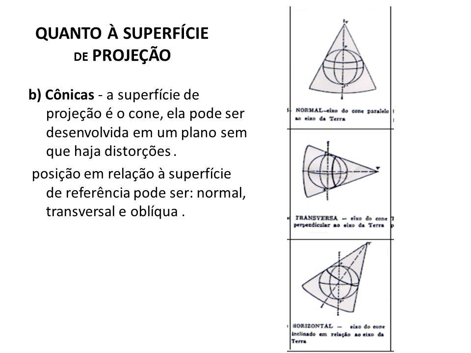QUANTO À SUPERFÍCIE DE PROJEÇÃO c) Cilíndricas - a superfície de projeção que utiliza o cilindro pode ser desenvolvida em um plano e suas possíveis posições em relação a superfície de referência podem ser: equatorial, transversal e oblíqua.