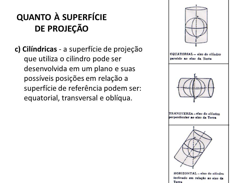 QUANTO À SUPERFÍCIE DE PROJEÇÃO c) Cilíndricas - a superfície de projeção que utiliza o cilindro pode ser desenvolvida em um plano e suas possíveis po