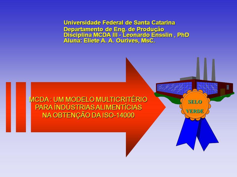 MCDA : UM MODELO MULTICRITÉRIO PARA ÍNDÚSTRIAS ALIMENTÍCIAS NA OBTENÇÃO DA ISO-14000 Universidade Federal de Santa Catarina Departamento de Eng. de Pr