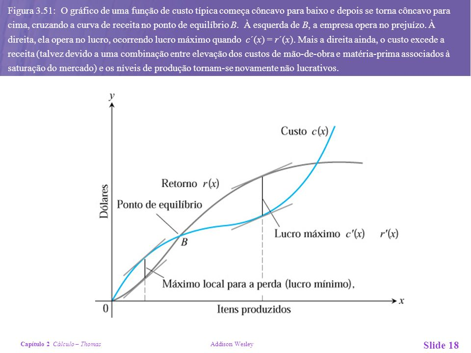 Capítulo 2 Cálculo – Thomas Addison Wesley Slide 18 Figura 3.51: O gráfico de uma função de custo típica começa côncavo para baixo e depois se torna c
