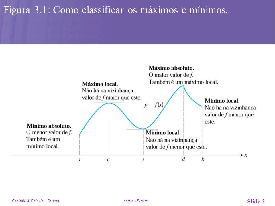 Capítulo 2 Cálculo – Thomas Addison Wesley Slide 2 Figura 3.1: Como classificar os máximos e mínimos.