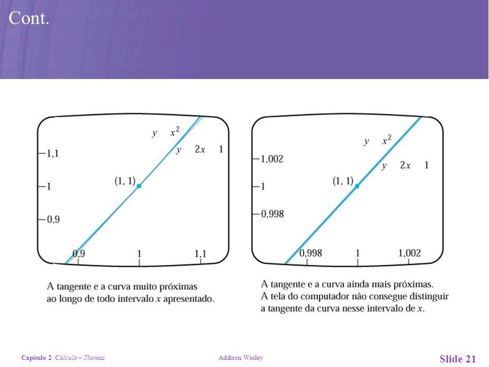 Capítulo 2 Cálculo – Thomas Addison Wesley Slide 21 Cont.