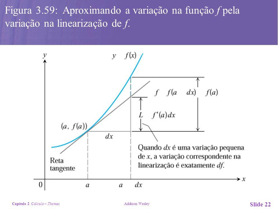 Capítulo 2 Cálculo – Thomas Addison Wesley Slide 22 Figura 3.59: Aproximando a variação na função f pela variação na linearização de f.