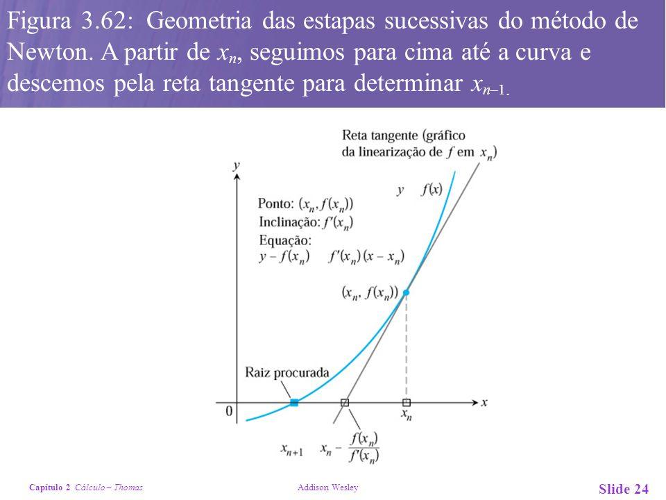 Capítulo 2 Cálculo – Thomas Addison Wesley Slide 24 Figura 3.62: Geometria das estapas sucessivas do método de Newton. A partir de x n, seguimos para