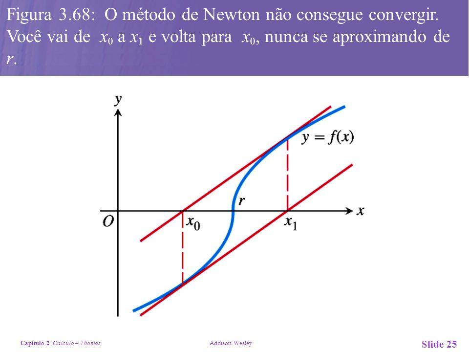 Capítulo 2 Cálculo – Thomas Addison Wesley Slide 25 Figura 3.68: O método de Newton não consegue convergir. Você vai de x 0 a x 1 e volta para x 0, nu