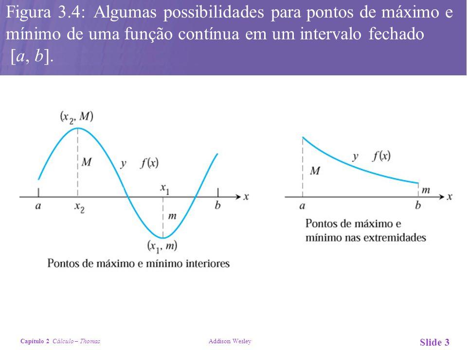 Capítulo 2 Cálculo – Thomas Addison Wesley Slide 3 Figura 3.4: Algumas possibilidades para pontos de máximo e mínimo de uma função contínua em um inte