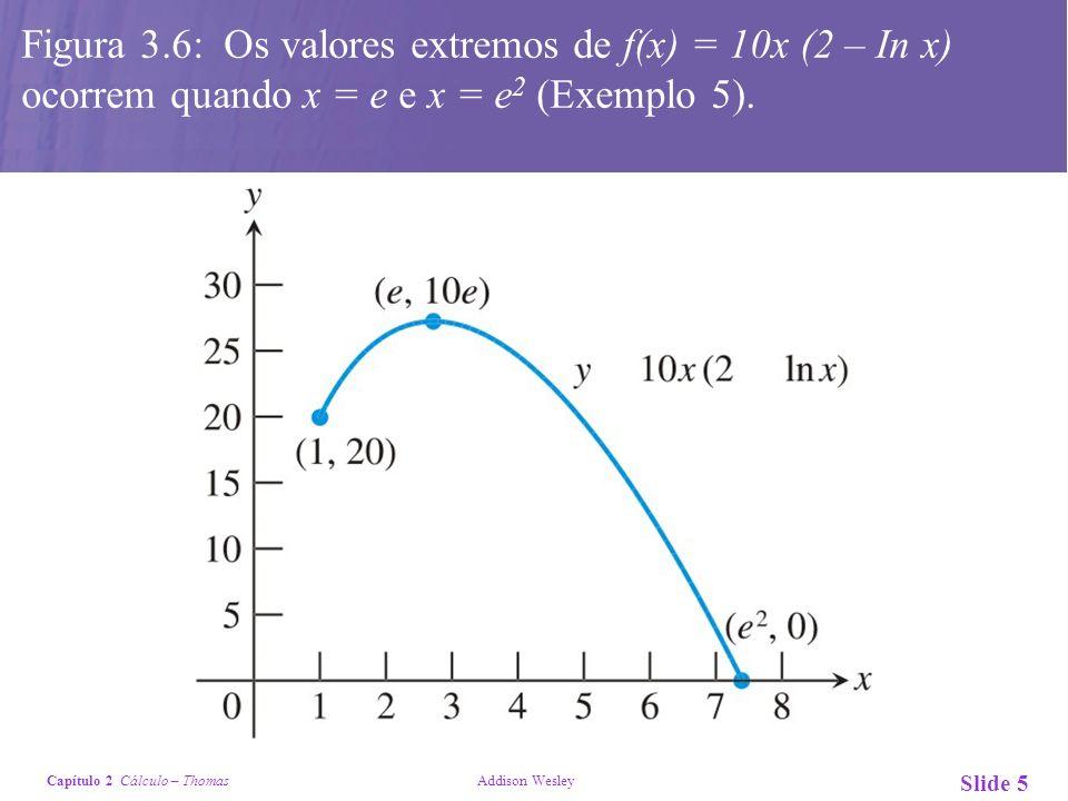 Capítulo 2 Cálculo – Thomas Addison Wesley Slide 5 Figura 3.6: Os valores extremos de f(x) = 10x (2 – In x) ocorrem quando x = e e x = e 2 (Exemplo 5)