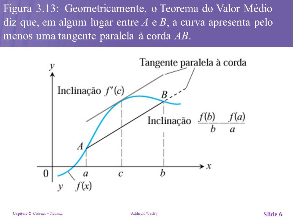 Capítulo 2 Cálculo – Thomas Addison Wesley Slide 6 Figura 3.13: Geometricamente, o Teorema do Valor Médio diz que, em algum lugar entre A e B, a curva