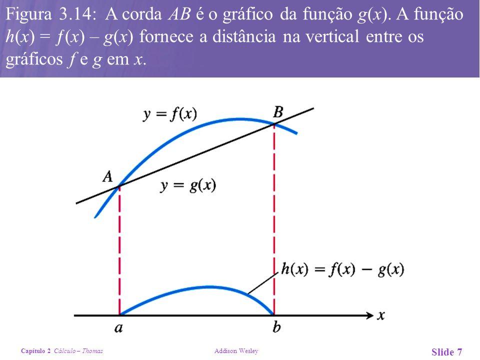 Capítulo 2 Cálculo – Thomas Addison Wesley Slide 7 Figura 3.14: A corda AB é o gráfico da função g(x). A função h(x) = ƒ(x) – g(x) fornece a distância