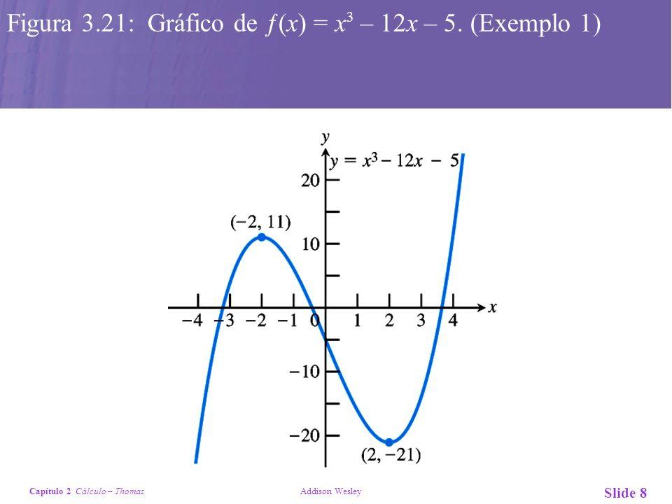 Capítulo 2 Cálculo – Thomas Addison Wesley Slide 8 Figura 3.21: Gráfico de ƒ(x) = x 3 – 12x – 5. (Exemplo 1)