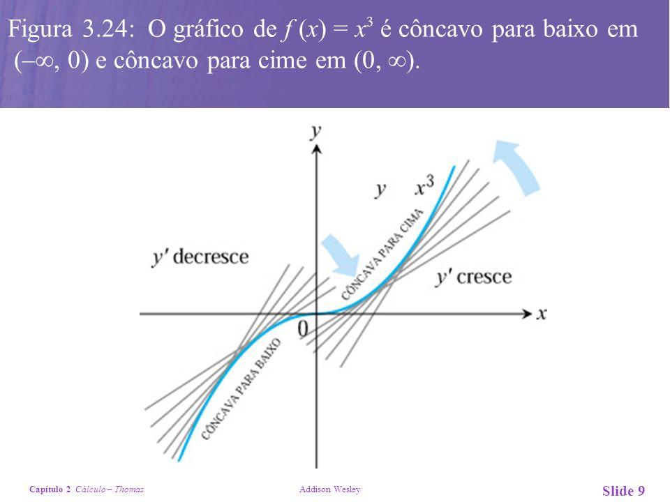 Capítulo 2 Cálculo – Thomas Addison Wesley Slide 9 Figura 3.24: O gráfico de f (x) = x 3 é côncavo para baixo em (–, 0) e côncavo para cime em (0, ).
