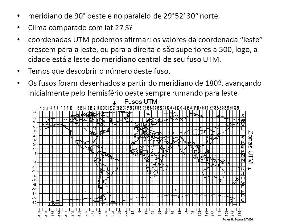 meridiano de 90° oeste e no paralelo de 29°52 30 norte. Clima comparado com lat 27 S? coordenadas UTM podemos afirmar: os valores da coordenada leste
