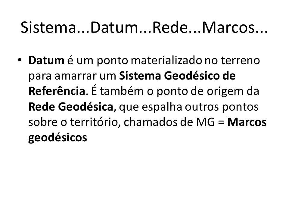 Sistema...Datum...Rede...Marcos... Datum é um ponto materializado no terreno para amarrar um Sistema Geodésico de Referência. É também o ponto de orig