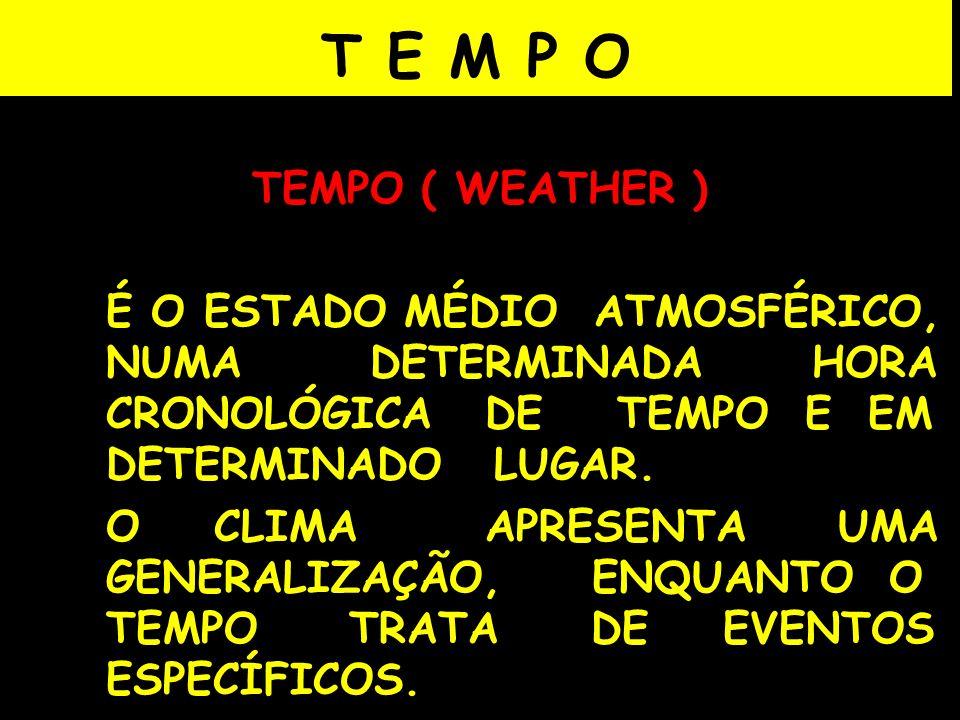 T E M P O TEMPO ( WEATHER ) É O ESTADO MÉDIO ATMOSFÉRICO, NUMA DETERMINADA HORA CRONOLÓGICA DE TEMPO E EM DETERMINADO LUGAR. O CLIMA APRESENTA UMA GEN