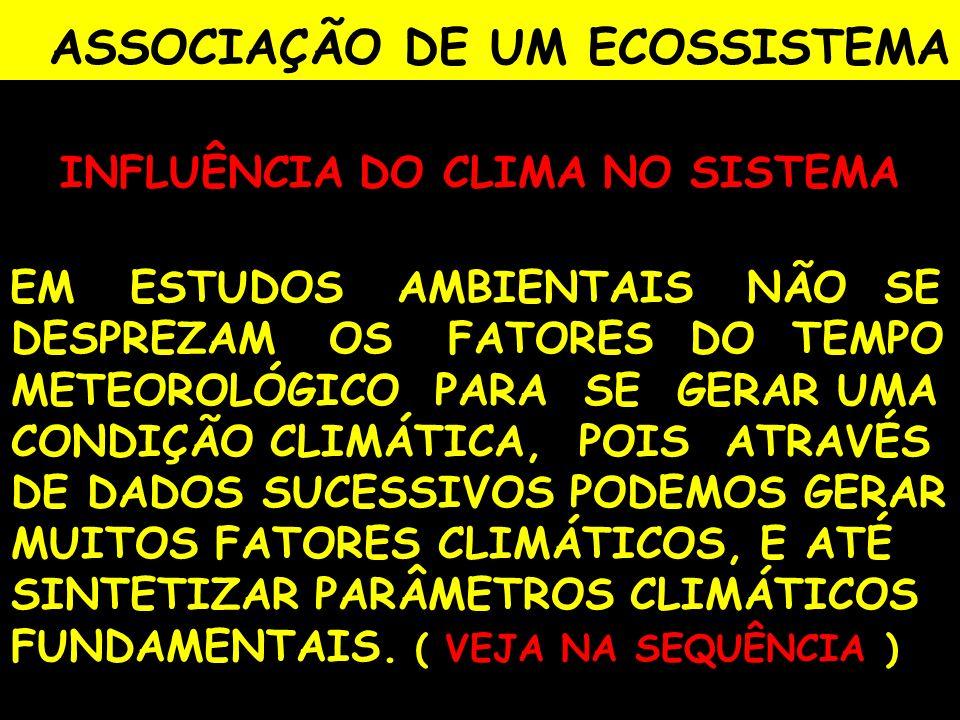 ASSOCIAÇÃO DE UM ECOSSISTEMA INFLUÊNCIA DO CLIMA NO SISTEMA EM ESTUDOS AMBIENTAIS NÃO SE DESPREZAM OS FATORES DO TEMPO METEOROLÓGICO PARA SE GERAR UMA