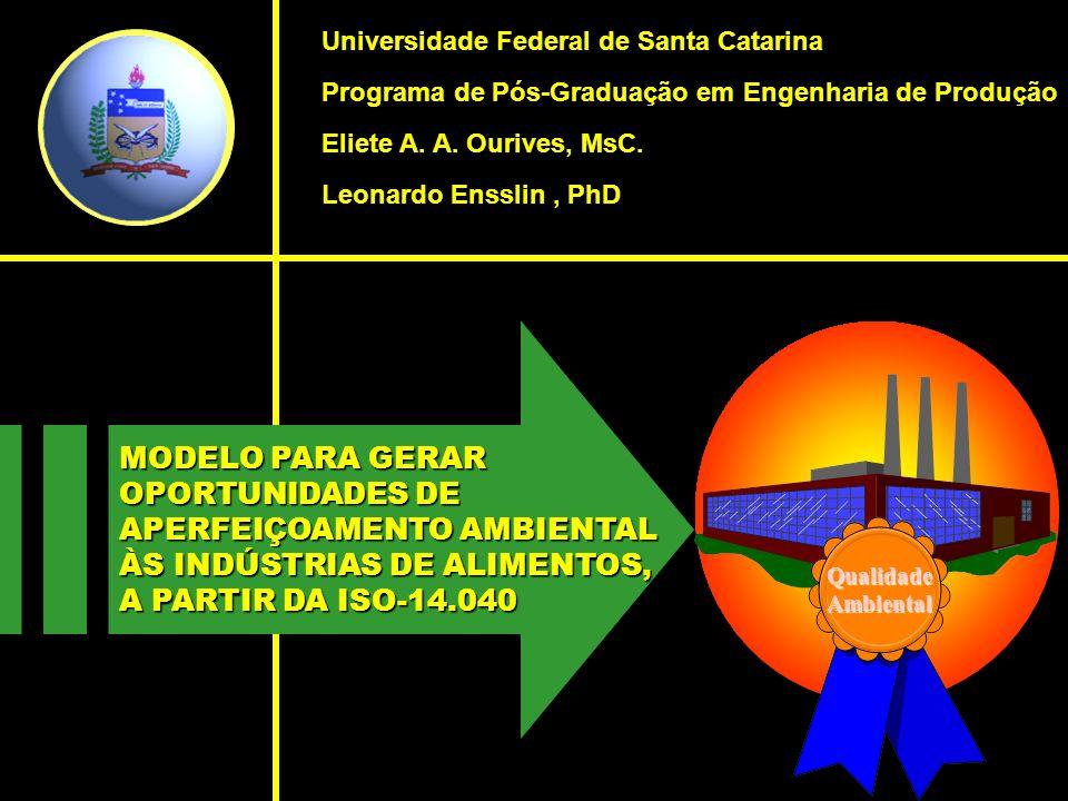 Universidade Federal de Santa Catarina Programa de Pós-Graduação em Engenharia de Produção Eliete A. A. Ourives, MsC. Leonardo Ensslin, PhD Qualidade