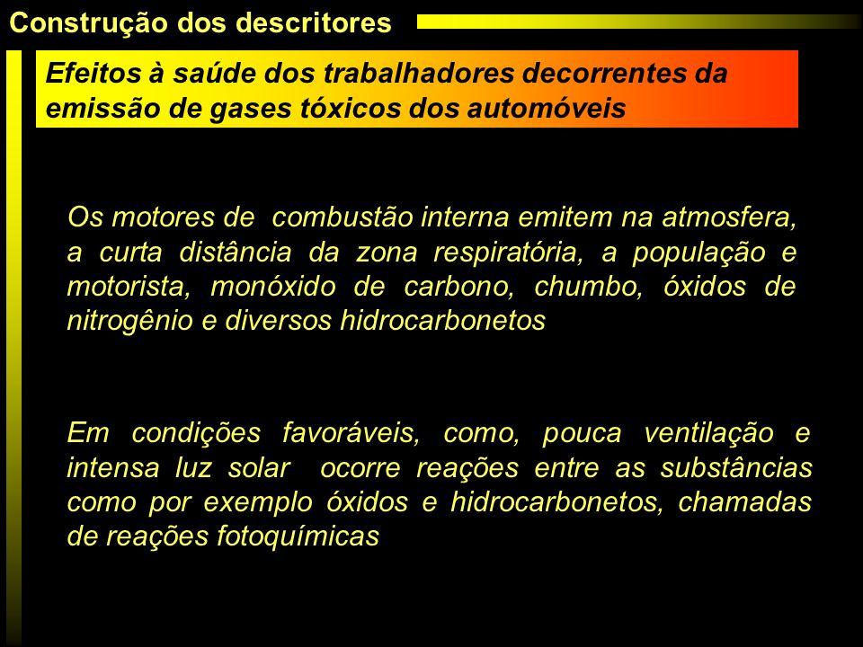 Efeitos à saúde dos trabalhadores decorrentes da emissão de gases tóxicos dos automóveis Os motores de combustão interna emitem na atmosfera, a curta