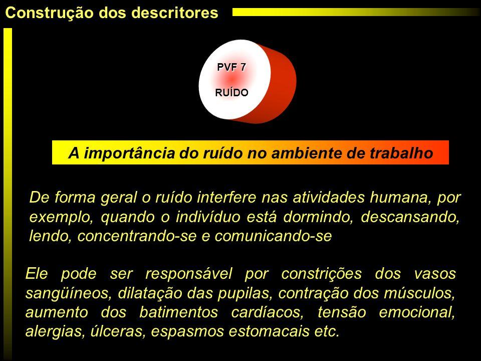 PVF 7 RUÍDO A importância do ruído no ambiente de trabalho De forma geral o ruído interfere nas atividades humana, por exemplo, quando o indivíduo est