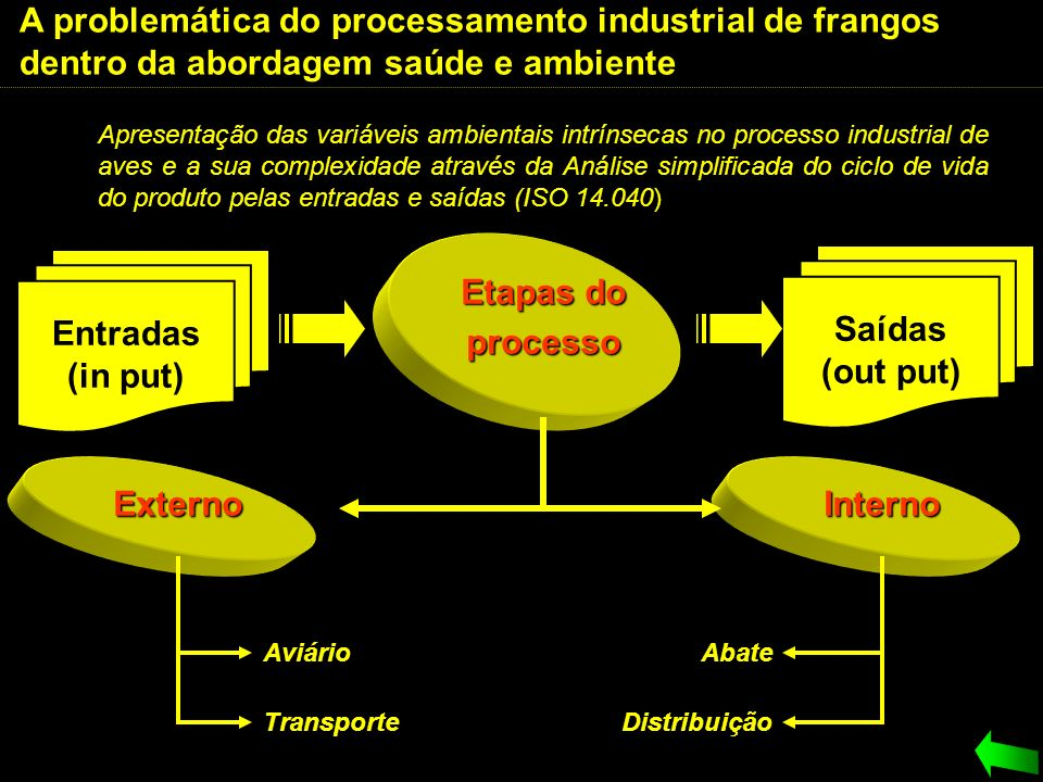 A problemática do processamento industrial de frangos dentro da abordagem saúde e ambiente Apresentação das variáveis ambientais intrínsecas no proces