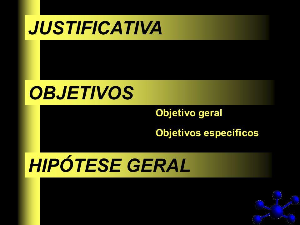 JUSTIFICATIVA OBJETIVOS Objetivo geral Objetivos específicos HIPÓTESE GERAL