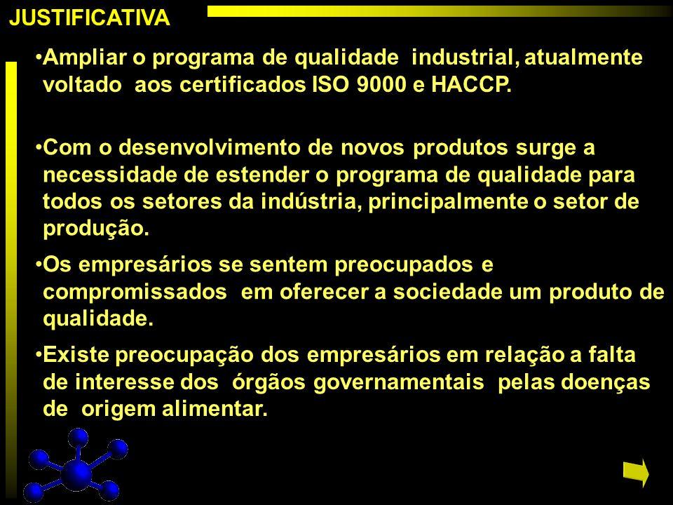 JUSTIFICATIVA Ampliar o programa de qualidade industrial, atualmente voltado aos certificados ISO 9000 e HACCP. Os empresários se sentem preocupados e