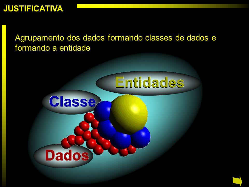 Agrupamento dos dados formando classes de dados e formando a entidade JUSTIFICATIVA
