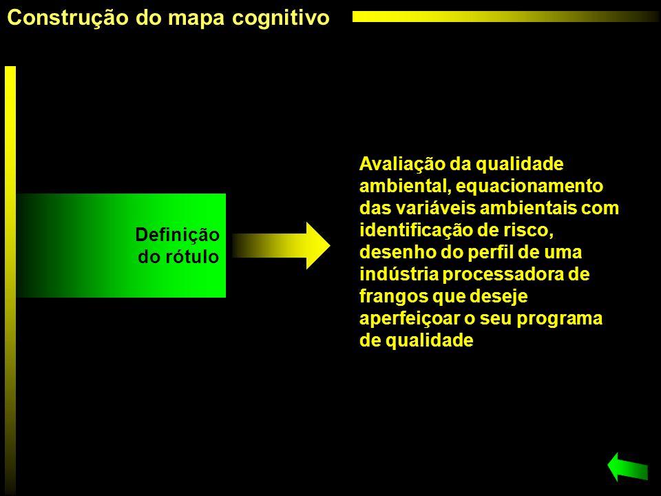 Definição do rótulo Avaliação da qualidade ambiental, equacionamento das variáveis ambientais com identificação de risco, desenho do perfil de uma ind