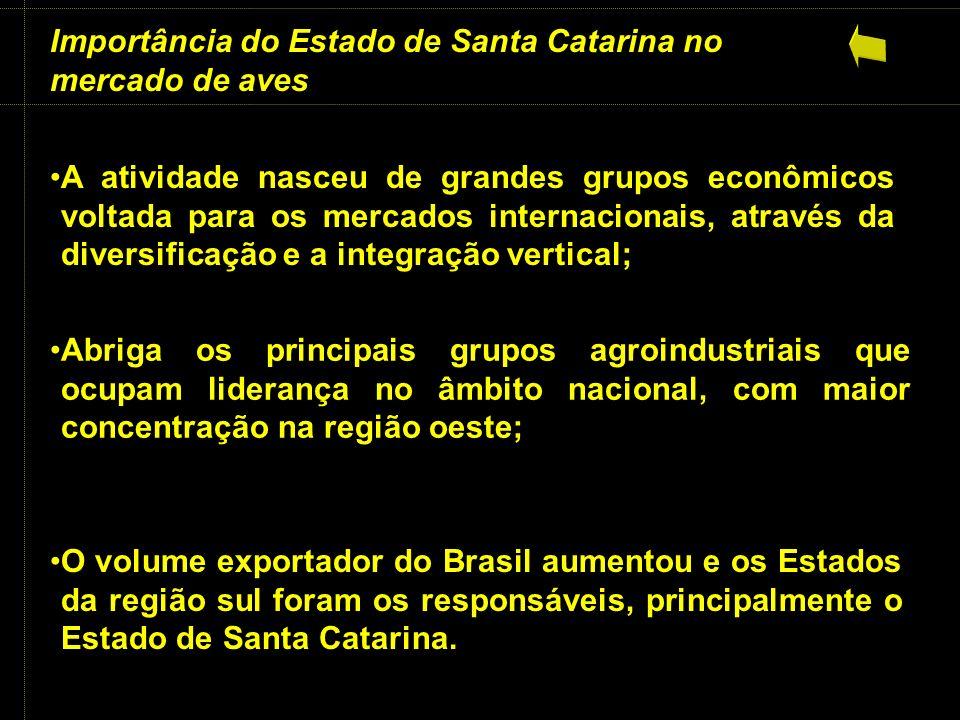 Importância do Estado de Santa Catarina no mercado de aves A atividade nasceu de grandes grupos econômicos voltada para os mercados internacionais, at