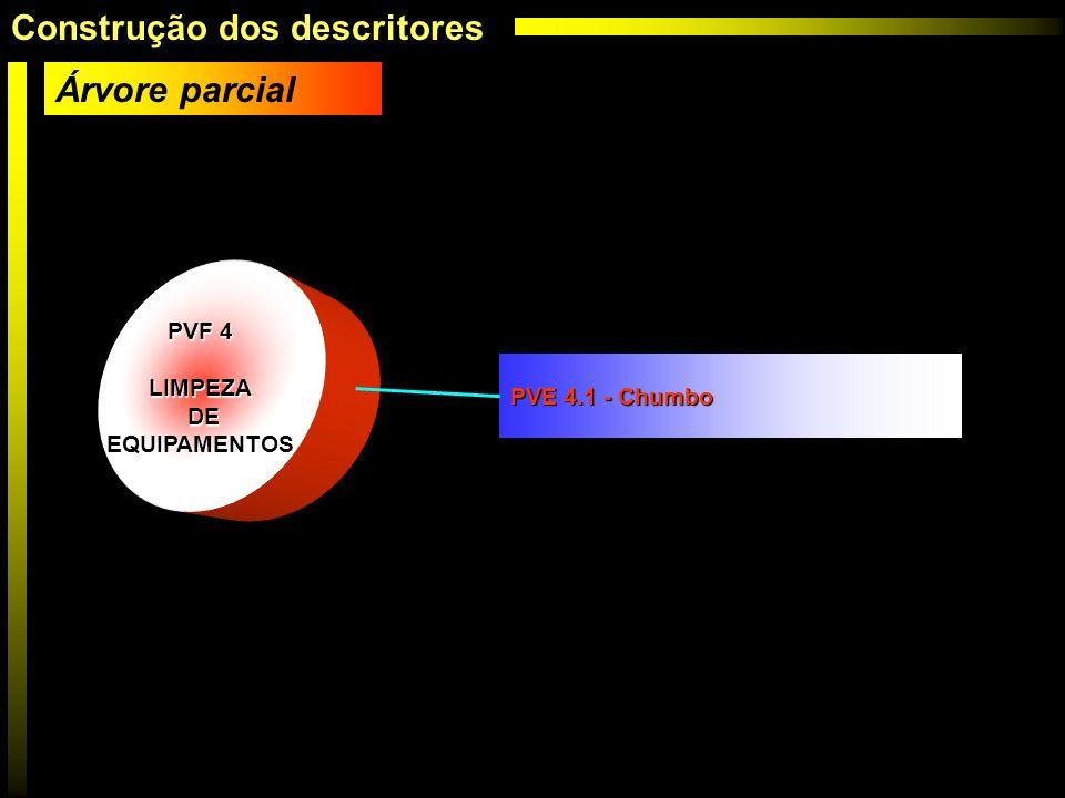 PVF 4 LIMPEZA DE DEEQUIPAMENTOS PVE 4.1 - Chumbo Árvore parcial Construção dos descritores