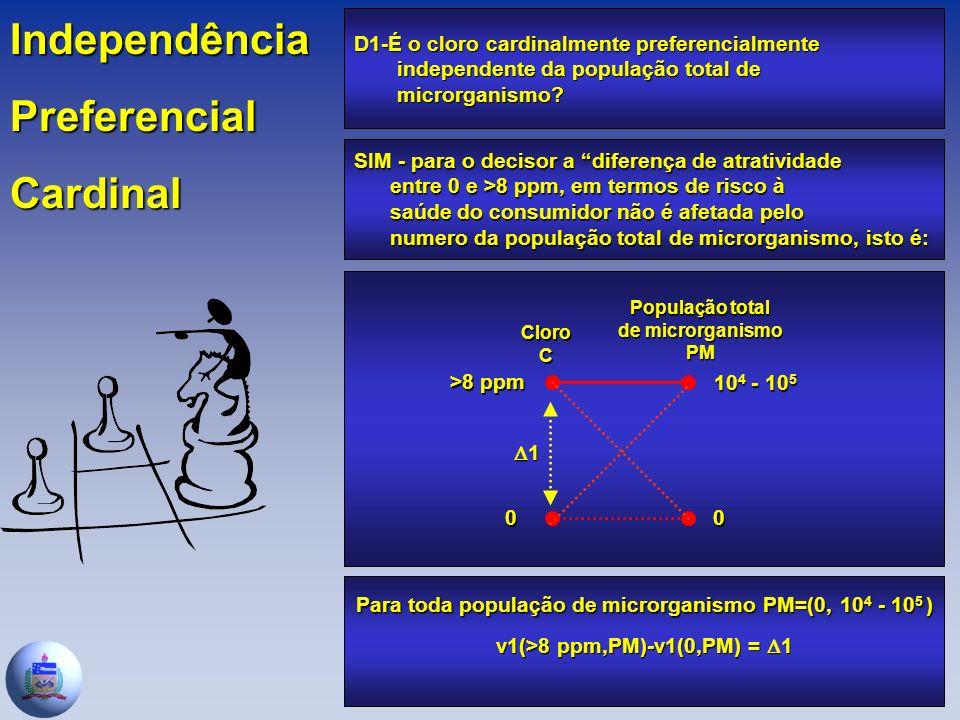 D2-É o numero da população total de microrganismo cardinalmente preferencialmente independente do cloro.