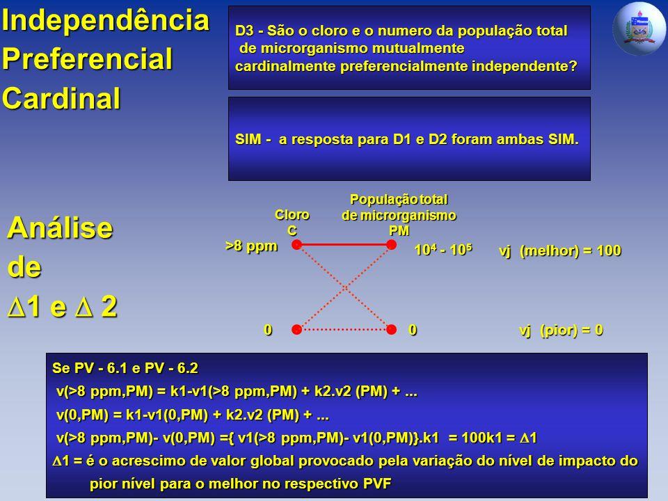 D3 - São o cloro e o numero da população total de microrganismo mutualmente de microrganismo mutualmente cardinalmente preferencialmente independente.