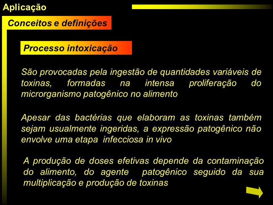 Processo intoxicação São provocadas pela ingestão de quantidades variáveis de toxinas, formadas na intensa proliferação do microrganismo patogênico no
