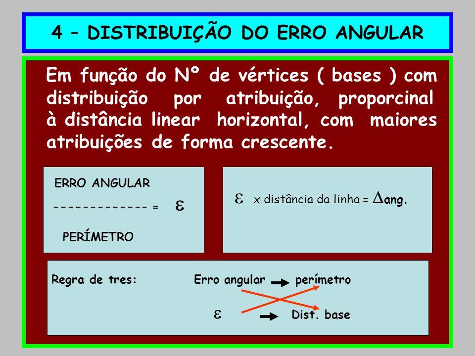 4 – DISTRIBUIÇÃO DO ERRO ANGULAR Em função do Nº de vértices ( bases ) com distribuição por atribuição, proporcinal à distância linear horizontal, com