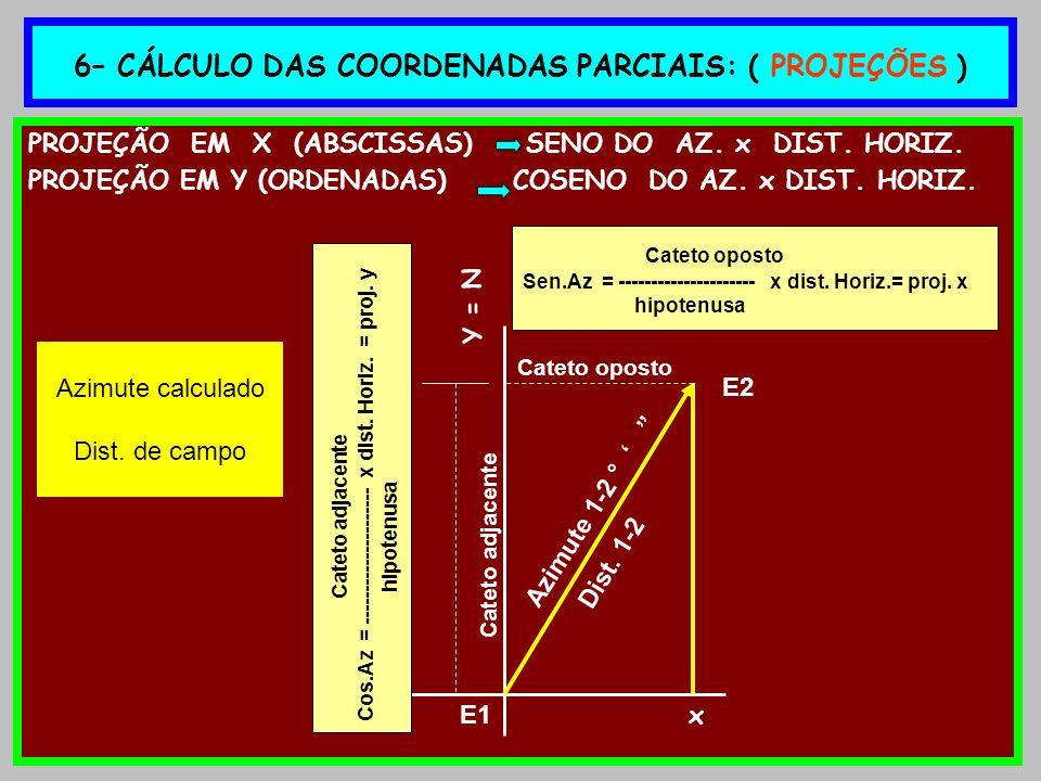 6– CÁLCULO DAS COORDENADAS PARCIAIS: ( PROJEÇÕES ) PROJEÇÃO EM X (ABSCISSAS) SENO DO AZ. x DIST. HORIZ. PROJEÇÃO EM Y (ORDENADAS) COSENO DO AZ. x DIST