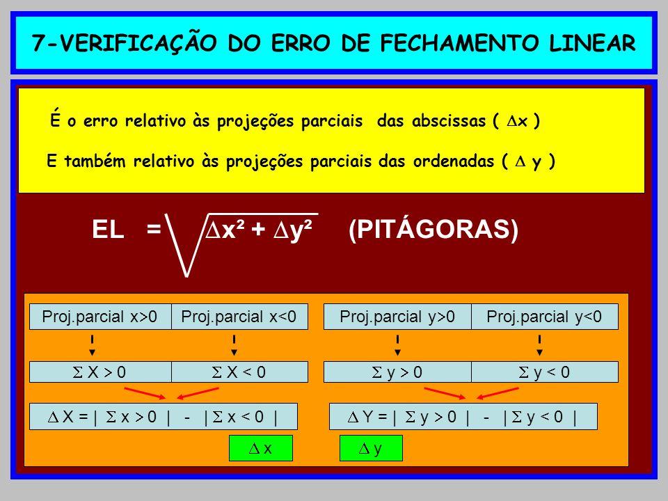 7-VERIFICAÇÃO DO ERRO DE FECHAMENTO LINEAR EL = x² + y² (PITÁGORAS) É o erro relativo às projeções parciais das abscissas ( x ) E também relativo às p