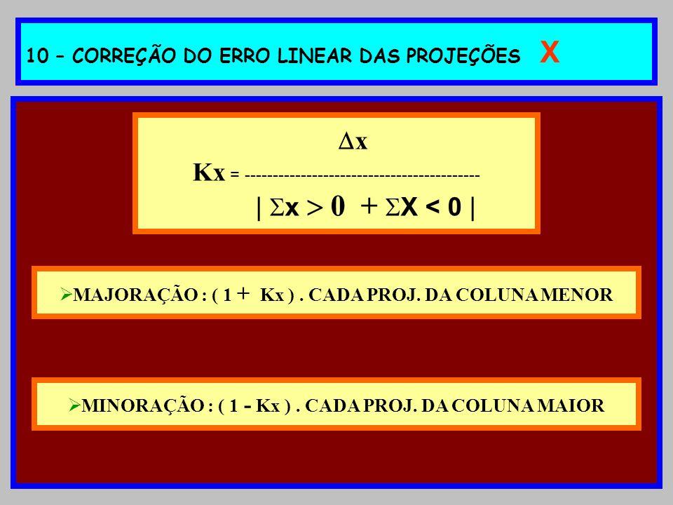 10 – CORREÇÃO DO ERRO LINEAR DAS PROJEÇÕES X x Kx = ------------------------------------------ | x 0 + X < 0 | MAJORAÇÃO : ( 1 + Kx ). CADA PROJ. DA C