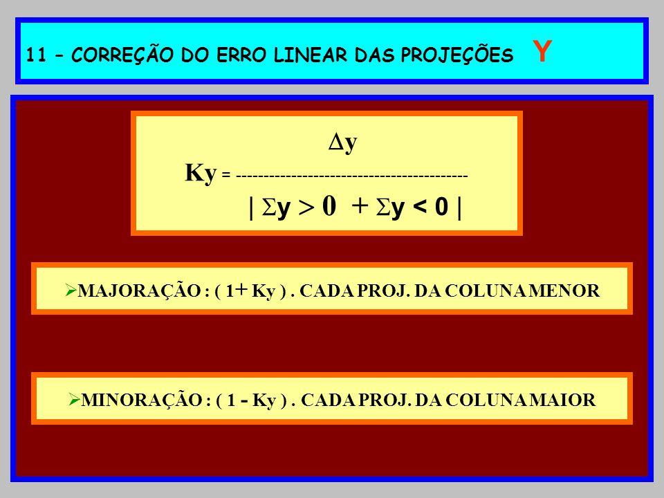 11 – CORREÇÃO DO ERRO LINEAR DAS PROJEÇÕES Y y Ky = ------------------------------------------ | y 0 + y < 0 | MAJORAÇÃO : ( 1 + Ky ). CADA PROJ. DA C