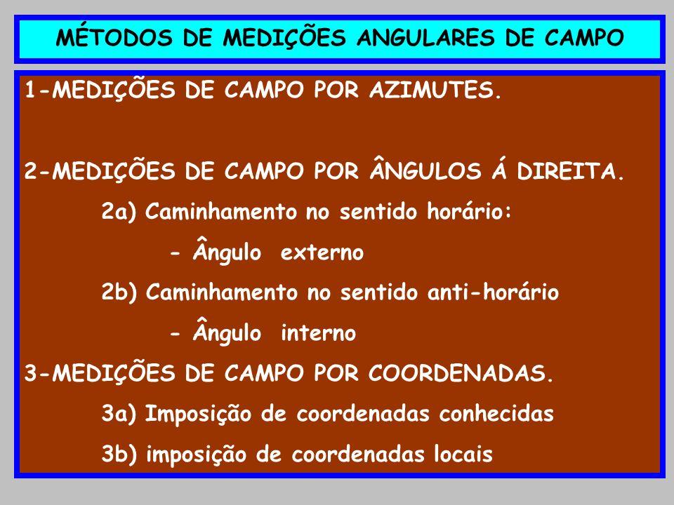 1-MEDIÇÕES DE CAMPO POR AZIMUTES.ATRAVÉS DE BÚSSOLA: Em cada base, é zerada ao norte magnético.